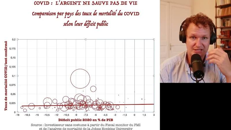 COVID L'Argent ne sauve pas de vies Il sauve le système financier