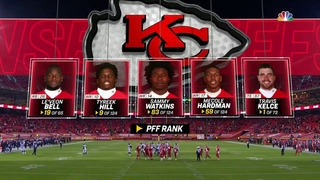 NFL 2020 Denver Broncos vs Kansas City Chiefs Full Game Week 13