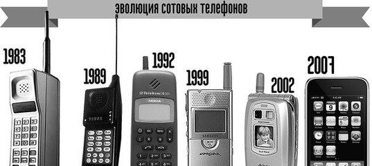 смартфон в кредит без отказа в ярославле