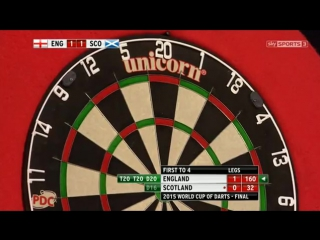 England vs Scotland (PDC World Cup of Darts 2015 / Final)