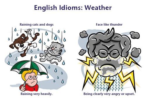 картинки с идиомами на английском прекрасно развиваются солнечных