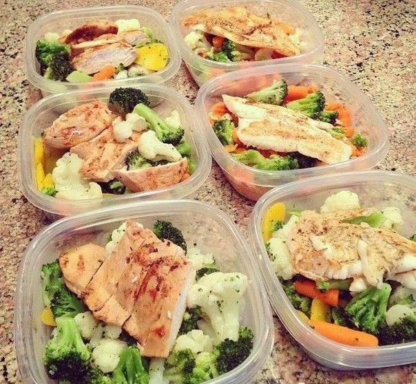 Правильно Готовим Чтобы Похудеть. Правильное питание при похудении — меню на каждый день