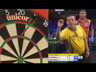 Mensur Suljovic vs Dave Chisnall (Champions League of Darts 2017 - Group B)