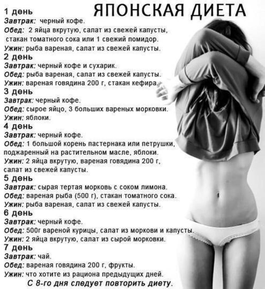 Простая диета для похудения живота и