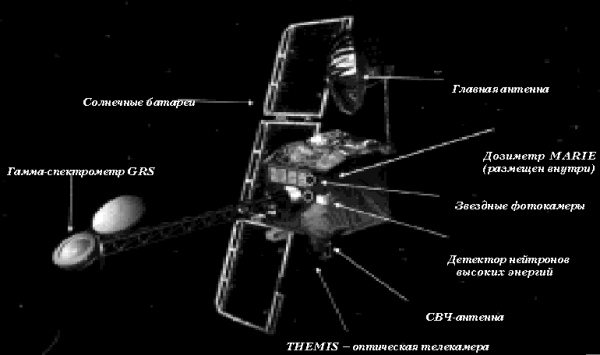 Марс 21 века., изображение №22