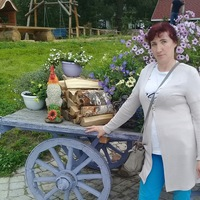 Людмила Бригадир