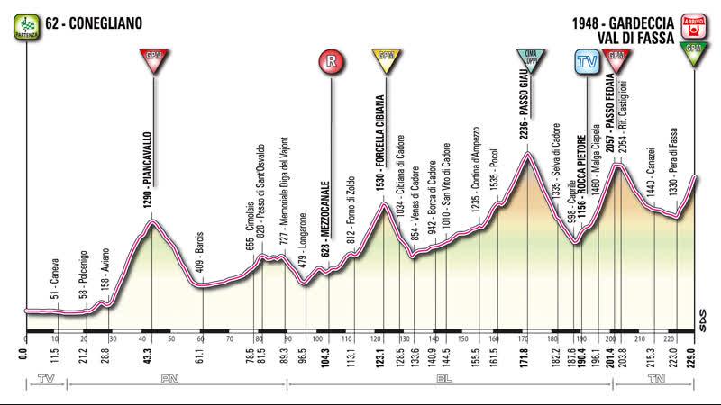 Giro 2011.05.22 Stage-15 Conegliano-Gardeccia Val di Fassa