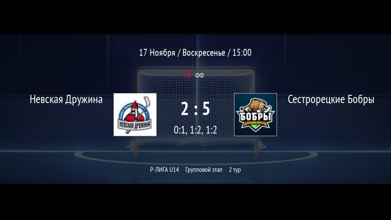 Сестрорецкие Бобры - Невская Дружина 5:2 Р-Лига Флорбол