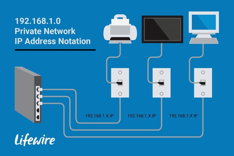 Компьютерные сети, изображение №3