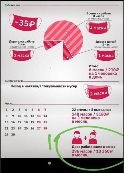 Коронавирус: Москва. Карантин - Страница 5 JRdoxOLO1H4