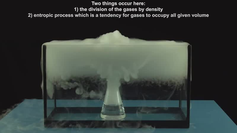 2018 Density of Gases SF6 liquid nitrogen dry ice Skyfall ChemicalForce
