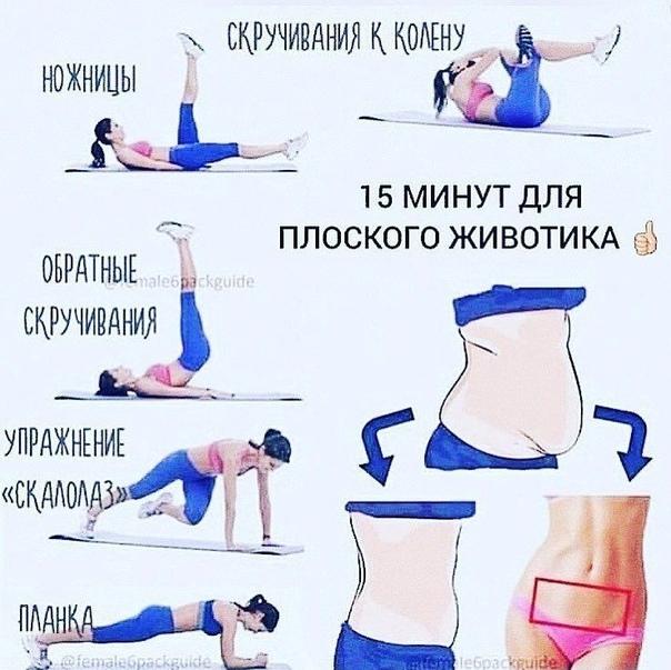 Что нужно чтобы похудеть в талии