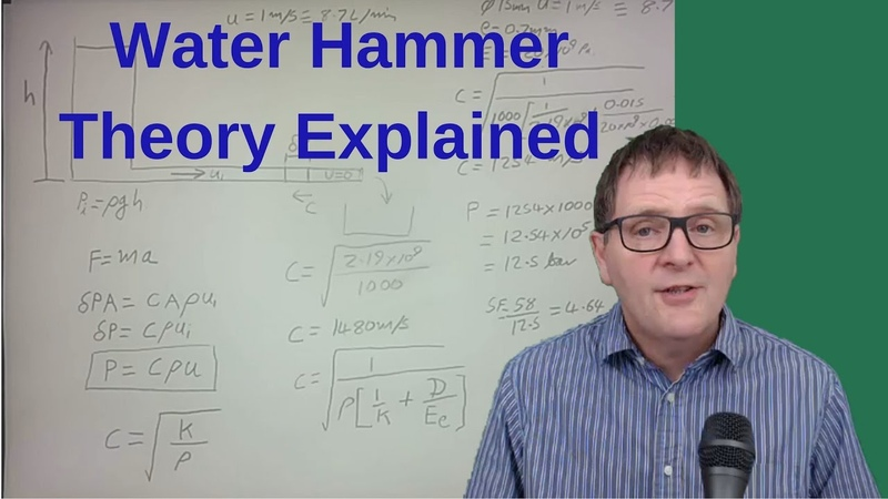 Water Hammer Theory Explained