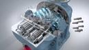 GEA Grasso Screw Compressor Product Animation