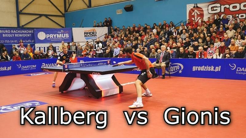Gionis Panagiotis vs Anton Kallberg Champions League 2019