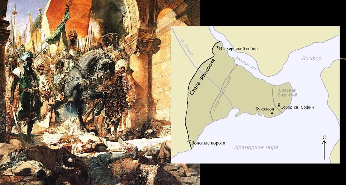 Турки в Константинополе