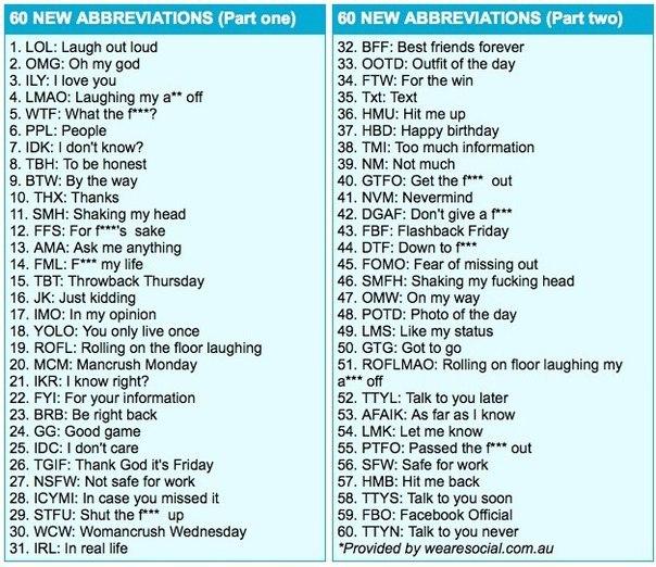 Escort review abbreviations