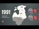 Как искажают факты о России в учебниках по истории в странах бывшего СССР