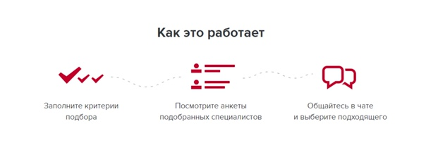 profi.ru/