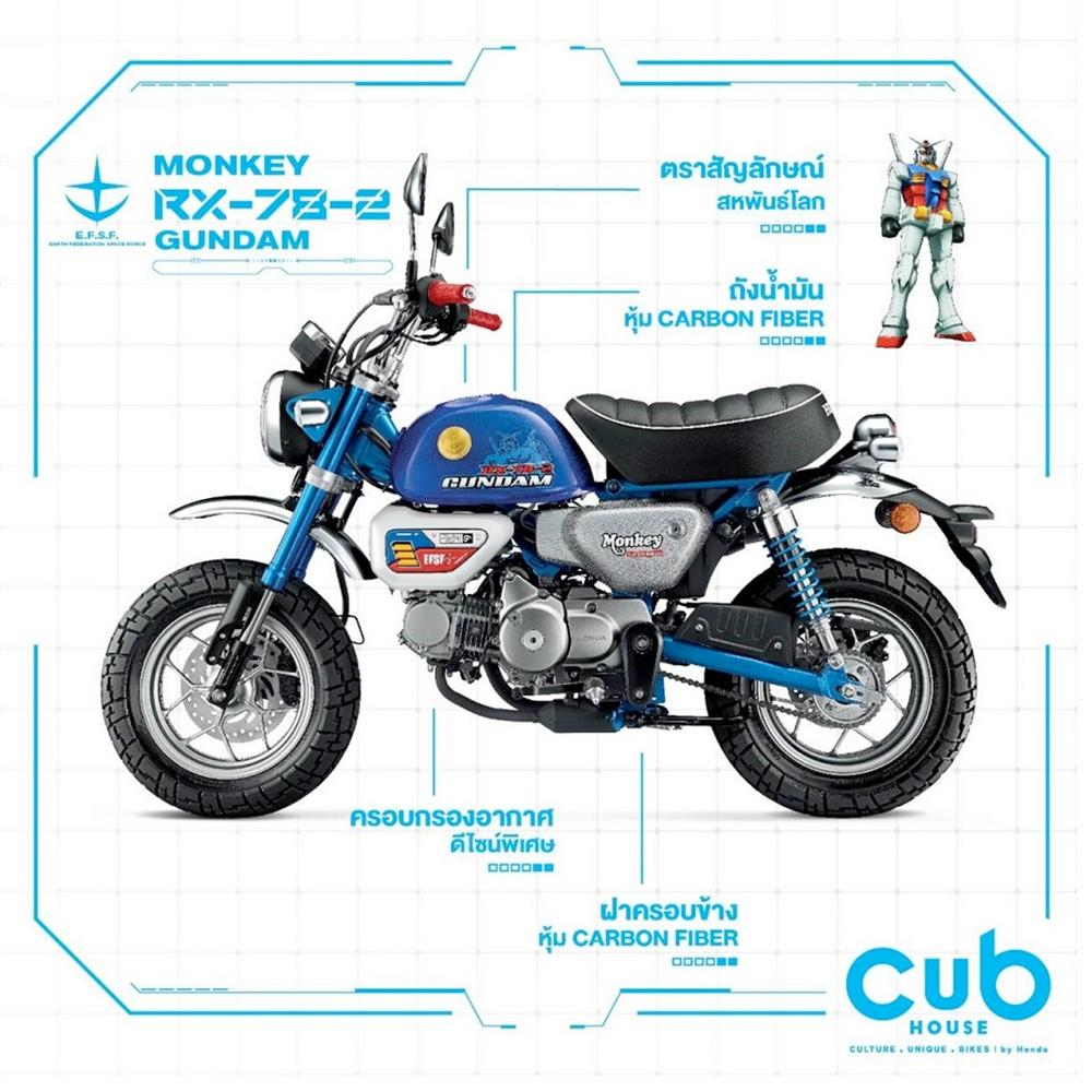 Минибайк Honda Monkey Gundam Edition