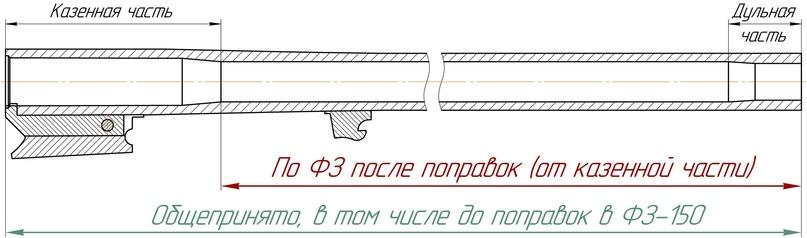 Без повторных поправок к закону «Об оружии» не обойтись!, изображение №2