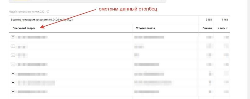Как Анализировать Яндекс.Директе Через Интерфейс Быстро И Эффективно, изображение №6