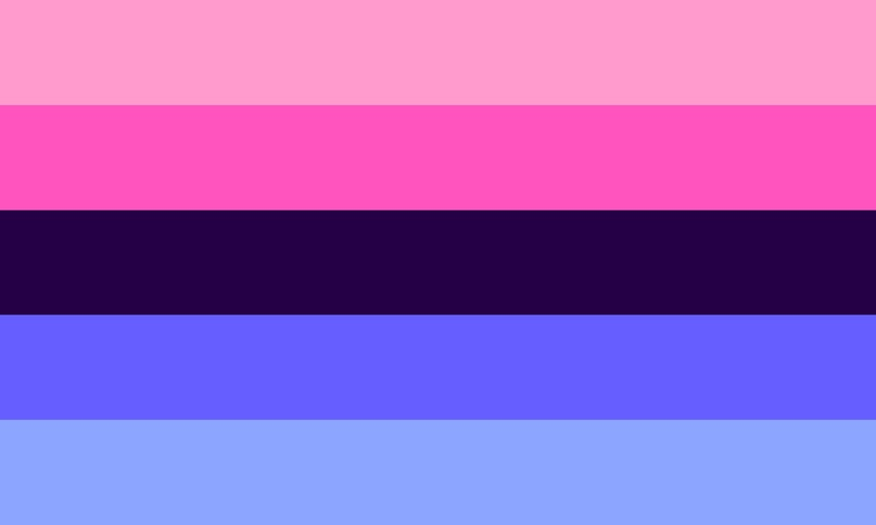 Абросексуальность и омниксексуальность