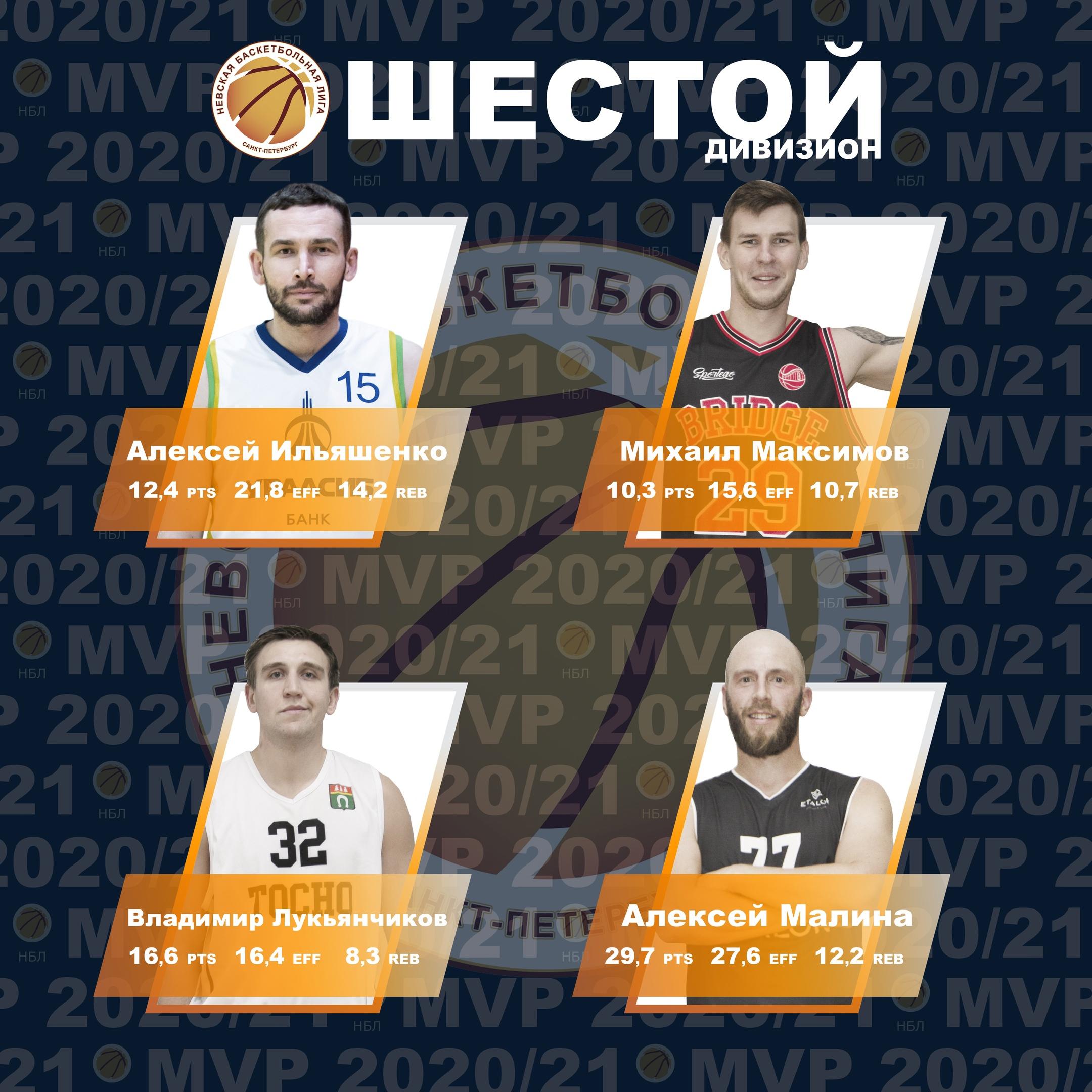 Номинанты MVP Шестого Дивизиона