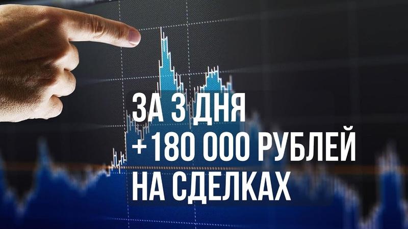 180 000 рублей прибыли за 3 дня по паре Фунт Доллар