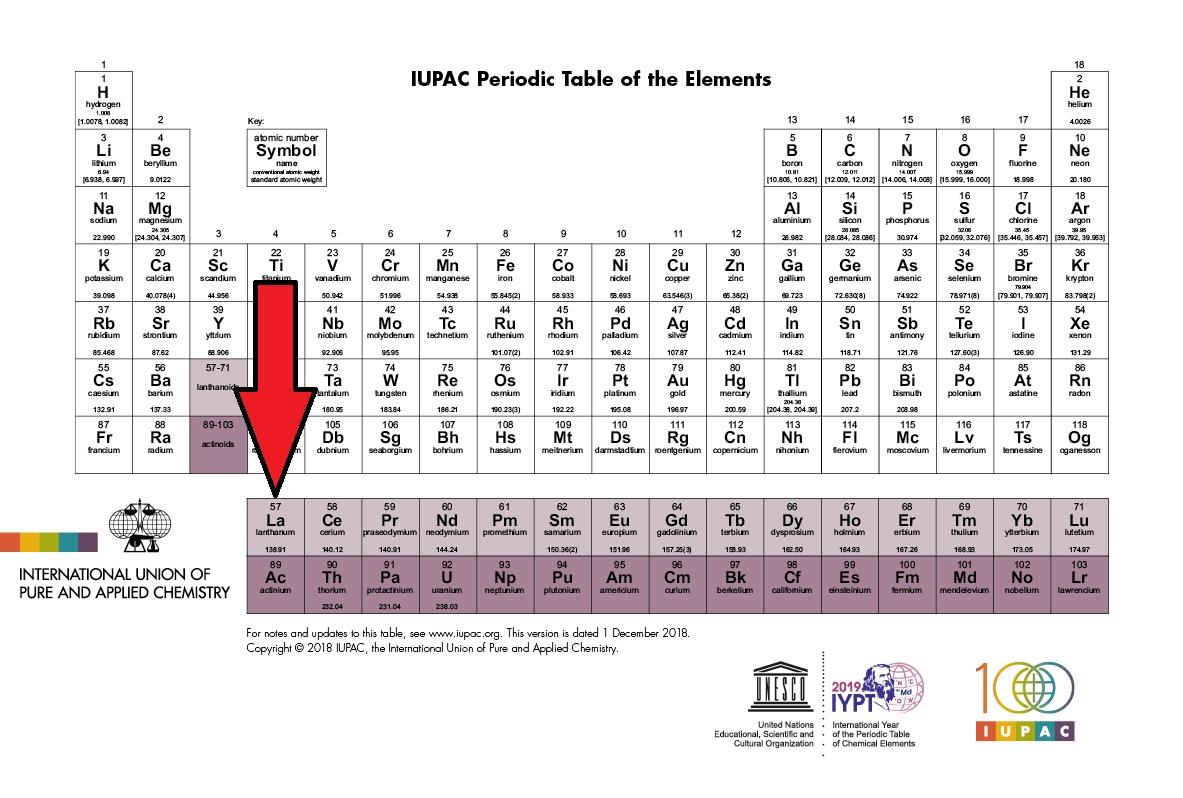 Дидим - металл которого нет в таблице Менделеева